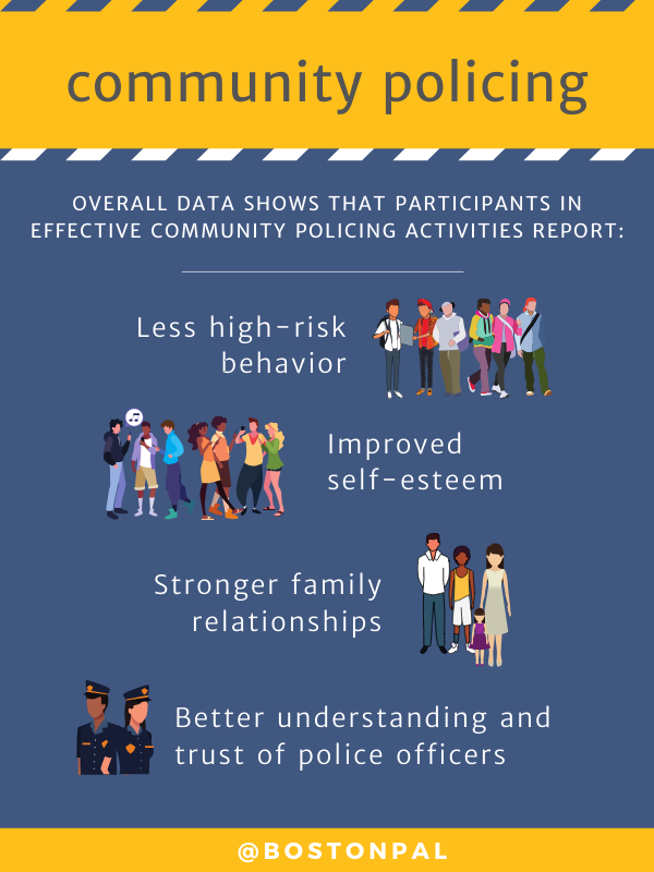 Updated 600x800 community policing